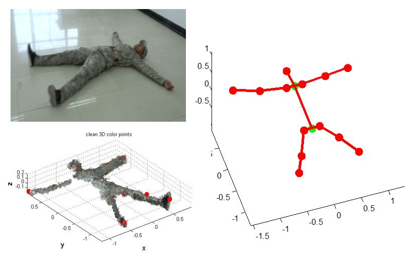 Hwang_3d-human-pose-estimation-based-on-structure-from-motion