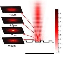 Lin_nanostructure-enhanced-laser-tweezers