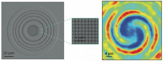 Majumdar_intelligent-compact-optical-sensors