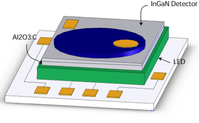 Solid State Integrated Radiation Sensor Development