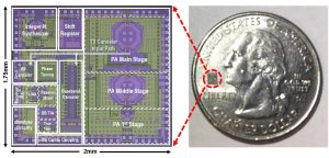 Figure 3: Chip Photo of the TSMC 40nm 6L-Metal Prototype Full Duplex Radio Front-end.